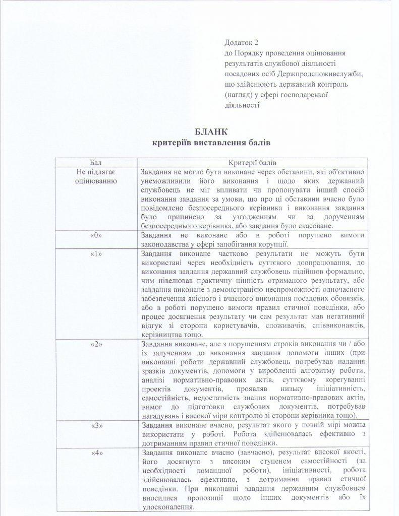 Наказ № 341-22.05.2017_Page_7