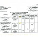 ПРОЕКТ ПЛАНУ на 2 квартал 2017_Page_01